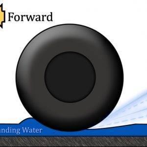 hidroplaning